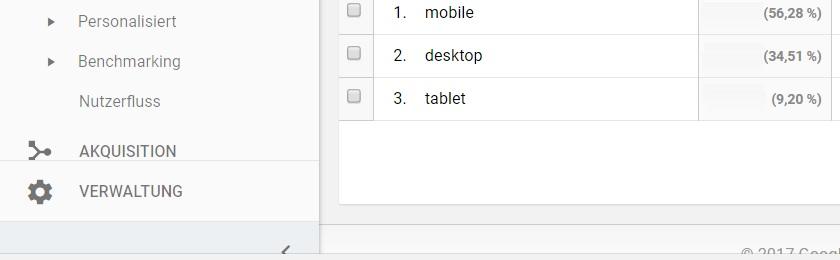 Mobile Webseiten Statistik