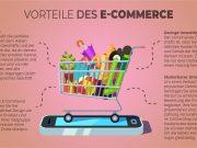 smartphone eigenen Shop Briefmarken